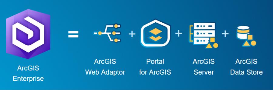 ArcGIS Enterprise Jumpstarts